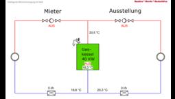 Regelung für Mieter und Vermieter mit einem CAN-Bus Netzwerk